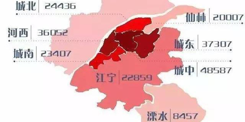 """南京2016""""大数据""""出炉!"""
