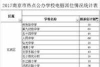 2017年南京市热点公办学校电脑派位数据大汇总
