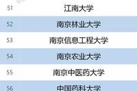 """江苏15所高校入选""""双一流""""建设高校"""