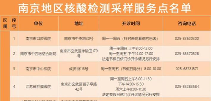 南京核酸检测采样服务点及医院就诊指南