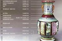乾隆大瓷瓶引发吐槽 故宫讲解员:赝品照泛滥所致