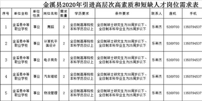 金溪县发布公告 引进在编公办教