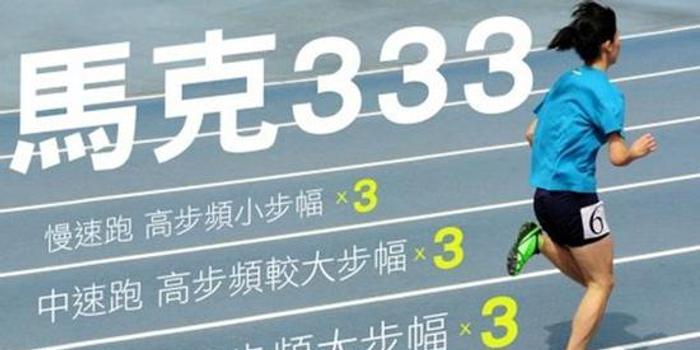 馬克333訓練 有效提升跑步實力