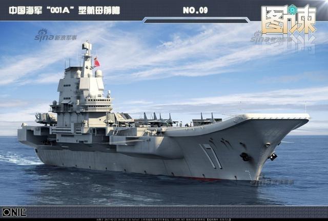 中国双航母编队