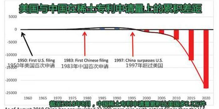 美能源咨询公司总裁:中国稀土加工扼住美国命运咽喉