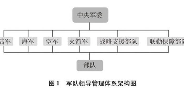 上海體彩網_《新時代的中國國防》白皮書全文:提及4款主戰裝備