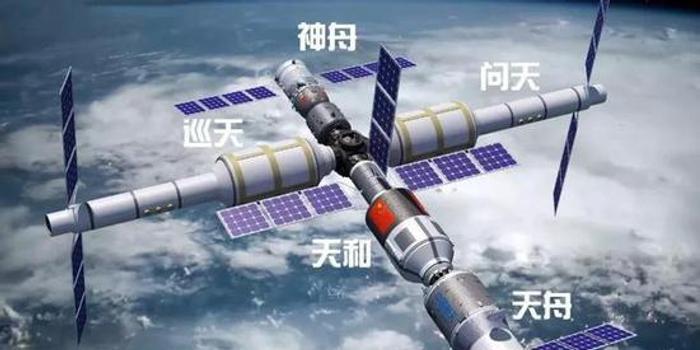 中國空間站計劃時間表出爐 歐洲宇航員已開始學中文