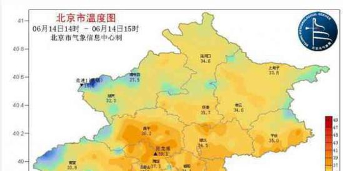 北京今日最高溫39.1℃ 明后天雷雨來降溫