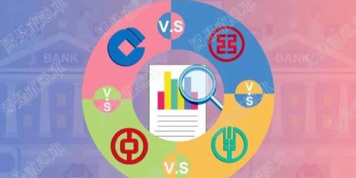 双色球预测分析_最赚钱没谁了 这四家企业利润是茅台的27倍