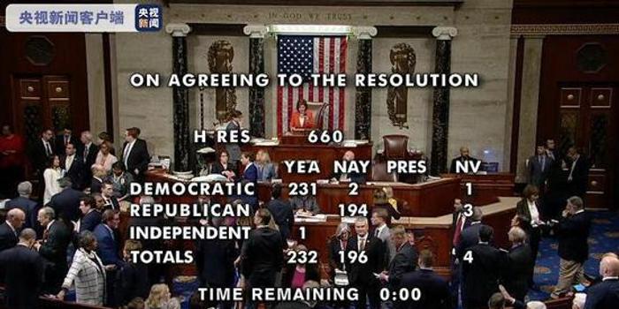 美众议院通过弹劾总统调查程序 特朗普曾这样说