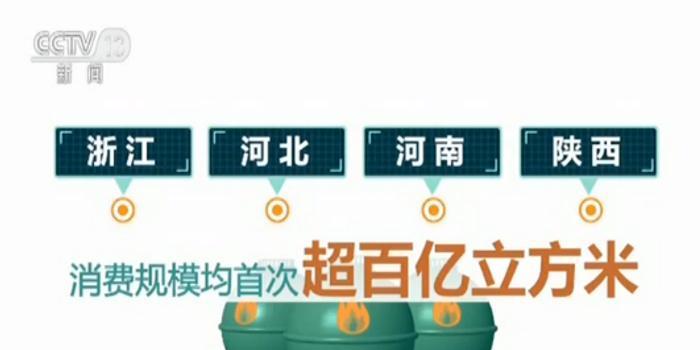 中国天然气发展报告:日高峰用量突破10亿立方米