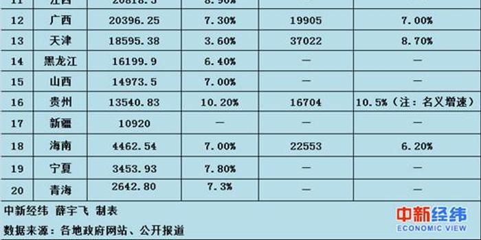 2017河南经济总量 全国_河南经济管理学校