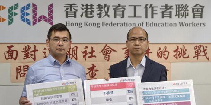 香港教联会:9成中小学生未参与罢课 校方盼获支持