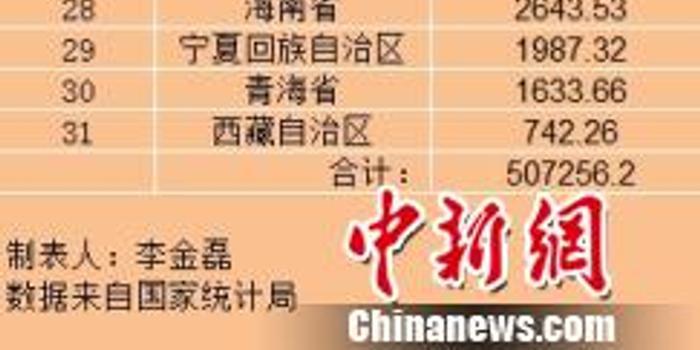 今年广东gdp能超过英国的gdp吗_中国今年gdp目标