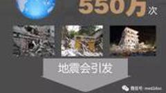 地震来了怎么办?这份自救手册关键时刻能救命