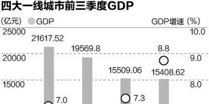 gdp报表_2016年安徽GDP排名第一的城市,被誉为安徽发展的火车头