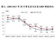 汶川地震重灾区十年经济发展报告:GDP十年翻3倍