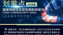 划重点!2018年国家网络安全宣传周这些细节不可不知