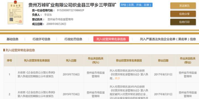 贵州一煤矿出事故困多人 涉事企业因环保问题受罚