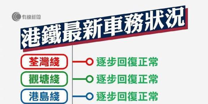 香港市民齐心协力怒斥暴徒 港铁全线陆续恢复正常