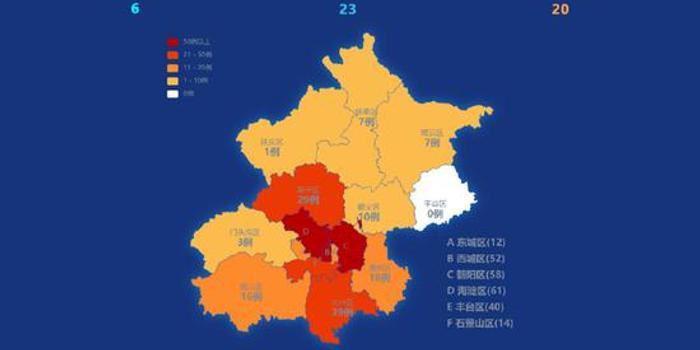 北京新增新冠肺炎确诊病例6例 累计确诊393例