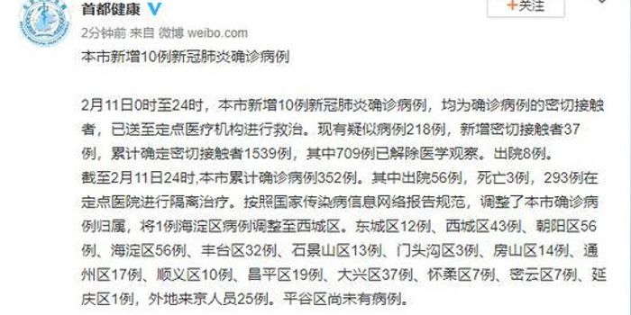 北京新增10例新冠肺炎确诊病例 累计确诊352例