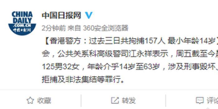 香港警方:过去三日共拘捕157人 最小年龄14岁
