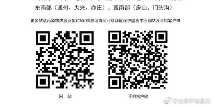 北京今空气质量轻至中度污染 东部达重度污染水平