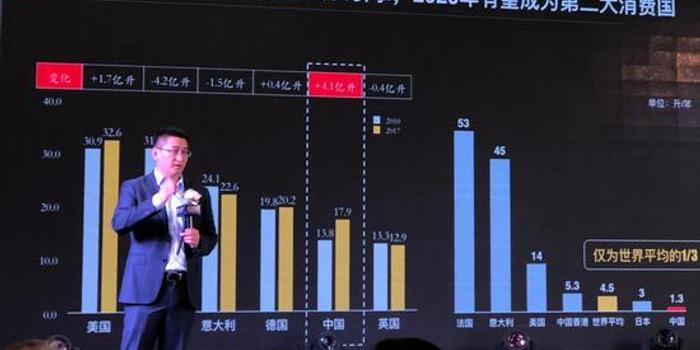中粮酒业原副总经理李士祎因违规违纪被免职