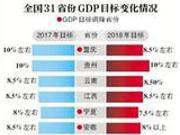 13个省份调低今年GDP目标 专家:有挤水分因素