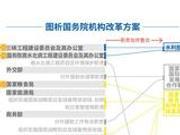 一图读懂国务院机构改革:力度之大十分少有(图)