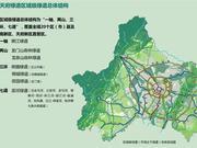 240公里 《天府绿道锦江绿轴规划》震撼出炉