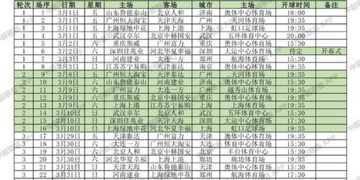 2019中超联赛赛程公布 第一轮上演申城德比