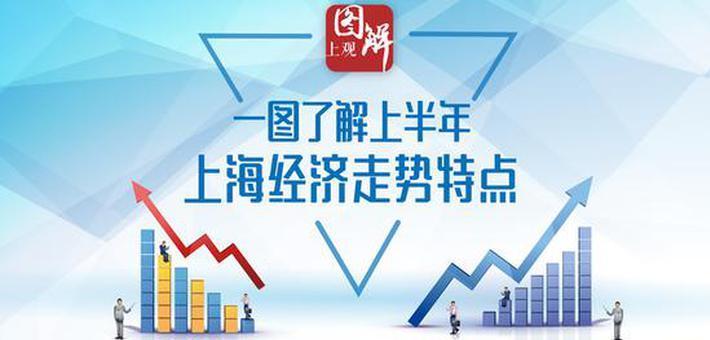 一图了解上海上半年经济走势特点