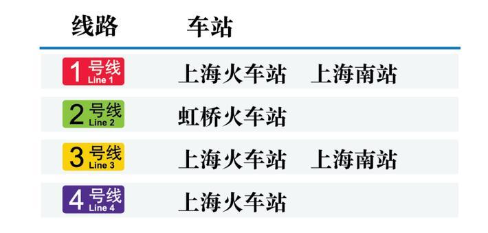 沪4条地铁线年初五起加开多头班车