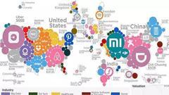 全球独角兽公司榜单公布 高交会展商多家入围