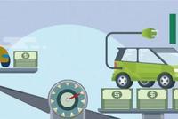 电动车和燃油车哪个贵 这是一道奇葩说式的辩题吗?