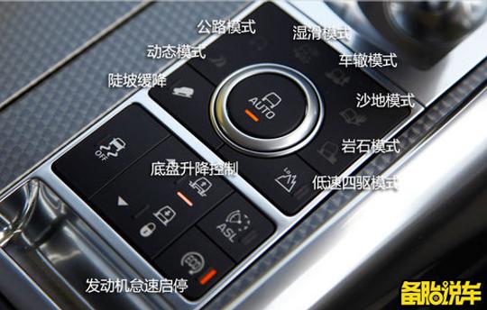 车辆常用功能按键都在哪里,怎么用?-新浪汽车