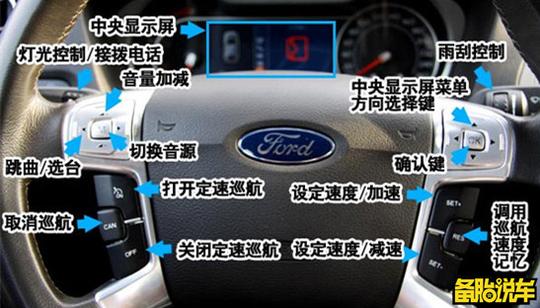 车辆常用功能按键都在哪里