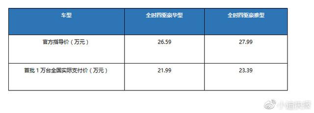 2017款比亚迪唐  深港澳车展正式上市