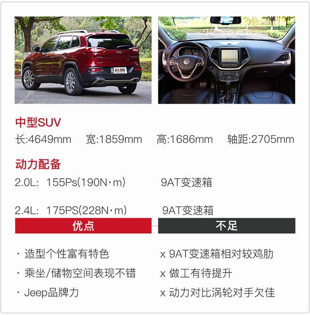 最高优惠9万 20多万也能买这几款热门豪华中型SUV