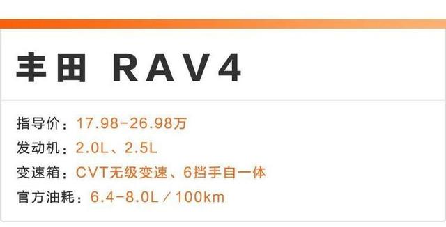 全球最严碰撞测试中最安全的SUV,6款在国内有售!
