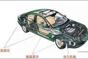 新能源车之争,未来是EV纯电动车,还是FCV燃料电池电动车?