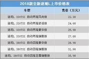 2018款途观L上市 全系搭载2.0T 售22.38-35.98万元