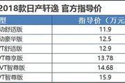 2018款轩逸正式上市 售价11.9-15.9万元