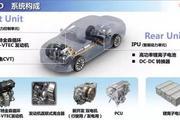 本田黑科技i-MMD混合动力系统 百公里就烧3升油!