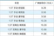 宝骏530售价终于公布,丰富的配置能否赶超哈弗H6?