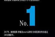 奔驰全球销量第一,奥迪中国销量第一,宝马呢?