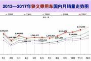 北京电动车摇号12万人在排队 明年指标已透支