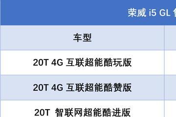 售价9.99万-11.59万元荣威i5GL正式上市